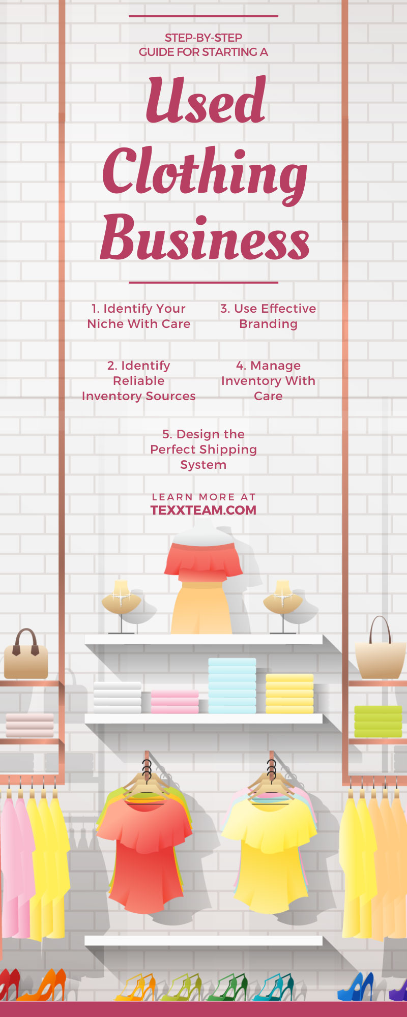 Starting a Used Clothes Business Infographic